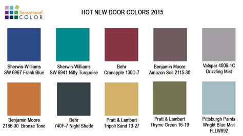 new colors hot new door colors for 2015