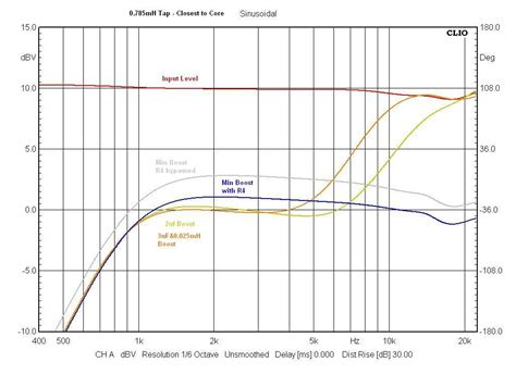 what is inductor tapped alternative to tapped inductor in 3110a or 3115a page 4