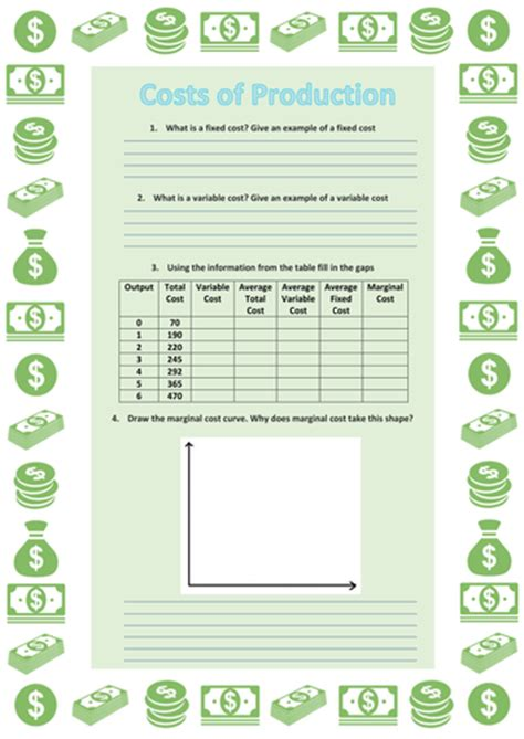 Costs Of Production Worksheet by Cross And Income Elasticity Of Demand Lesson By