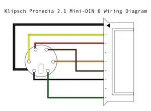 8 pin din to 30 apple wiring diagram 8 get free image about wiring diagram