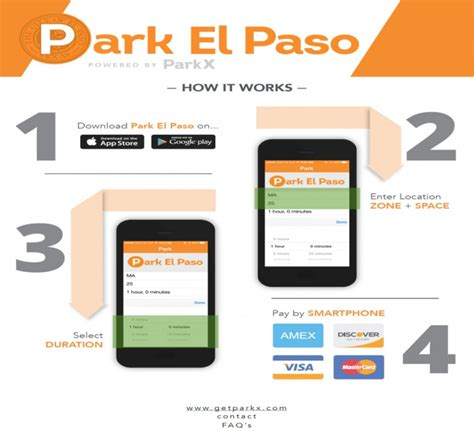 park el paso running out to feed the meter in dtep is no more
