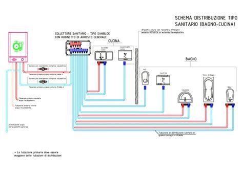 schema idraulico bagno schema impianto idraulico bagno corporatebs