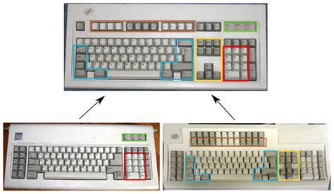 design of keyboard layout datei design sources of the enhanced pc keyboard layout