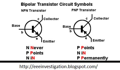 bipolar transistor modes of operation electrical electronic engineering bipolar junction