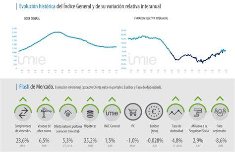 empleada domestica valor hora argentina 2016 valor hora servicio domestico junio 2016 tinsa imie junio