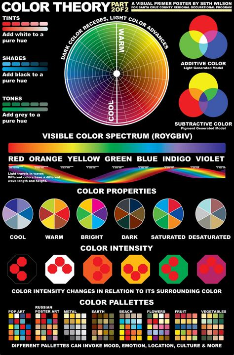design elements color inkfumes poster designs color design typography theory