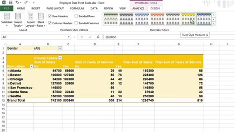 format report pivot table excel 2007 how to format your pivot tables in excel 2013 for dummies