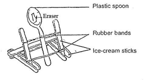 catapult diagram catapult diagram car interior design