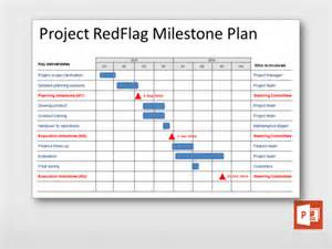 startup milestone template home project templates guru