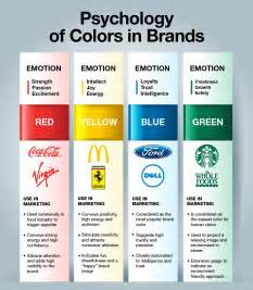 psychology of color color psychology in brands visual ly