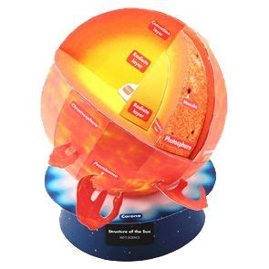 Papercraft Globe - free to print model structure of the sun educational