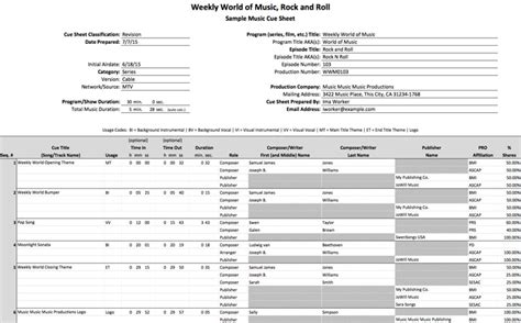 cue sheet template what is a cue sheet creators bmi