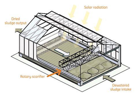 design criteria for sludge drying beds heliantis solar sludge drying treatment solutions