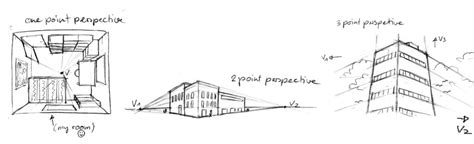 0 Point Perspective Drawing by Drawing With Perspective Part 1 Intro To Parallel