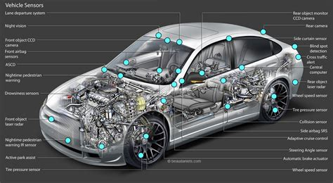 Types of Sensors Used in Automobile Engine   CAR FROM JAPAN