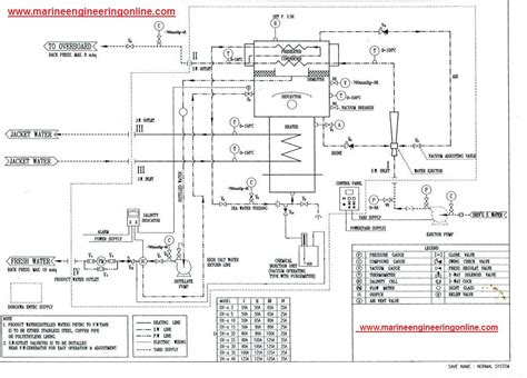 best cooling fan for room electric circuit diagram of water cooler