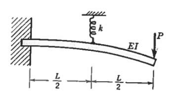 civil engineering notes deflection  forces  cantilever beam propped   spring solved