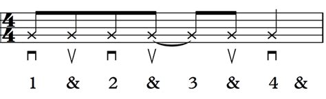 strumming pattern young volcanoes easy strumming patterns for guitar page 2