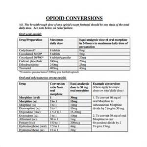 Opioid Conversion Table Pdf by Sle Opioid Conversion Chart 6 Free Documents In Pdf