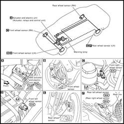 2007 Nissan Maxima Abs Actuator Nissan Altima Obd Port Location Get Free Image About