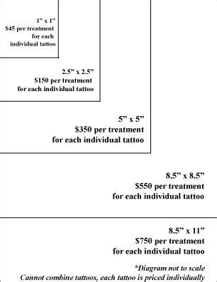 average cost of small tattoo average prices best 3d ideas