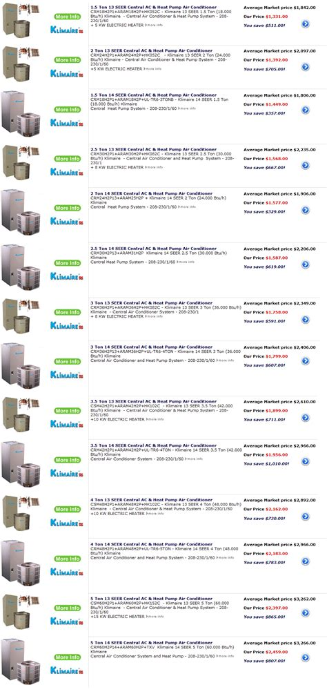 central air conditioning unit prices home central air