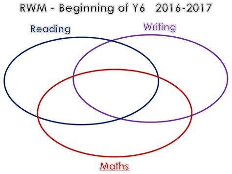 venn diagram reading edgrafik venn diagram writing image collections how to guide and