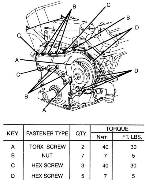 northstar cooling system diagram cadillac radiator drain location get free