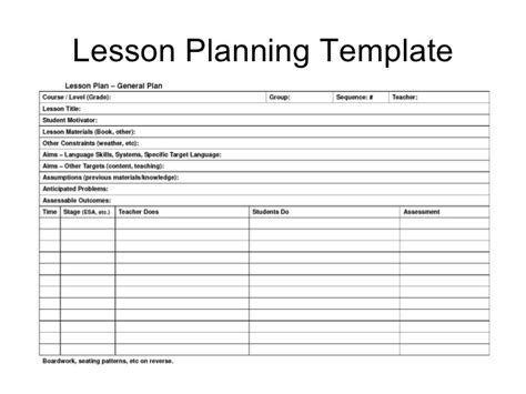 Mini Lesson Plan Template by Mini Lesson Template Khafre