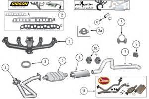 Jeep Liberty Parts Catalog Jeep Liberty Parts Catalog Html Wiring Diagram And