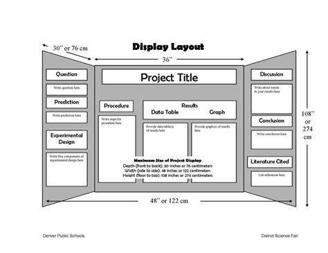 layout and flow for your science fair display stem