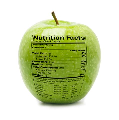 apple calories green apple calories