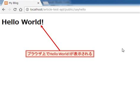laravel tutorial hello world 投稿アプリ自作 2 laravelで quot hello world quot 表示 laravel しぐれがき