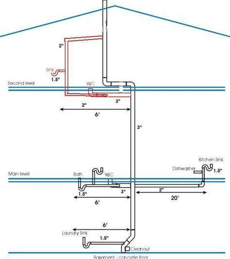 Plumbing Vent Pipe Installation by Piping Diagram Shower Piping Diagram Elsavadorla