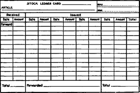 Stock Ledger Card Template by Storing And Issuing Stock And Materials