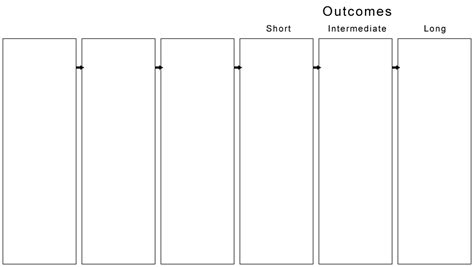 ips template ips toolkit appendix j logic models