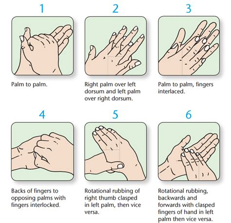 how to wash hand properly in step by step and propery the most effective way to wash your according to science