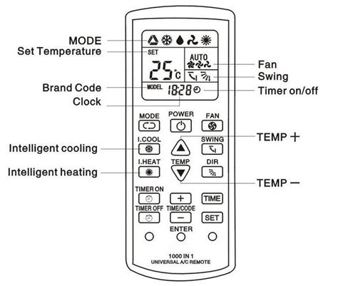 gree air conditioner remote symbols best