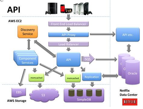 Api Interface Document Template