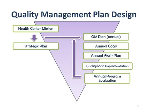 design quality management plan tips for implementing your health center quality