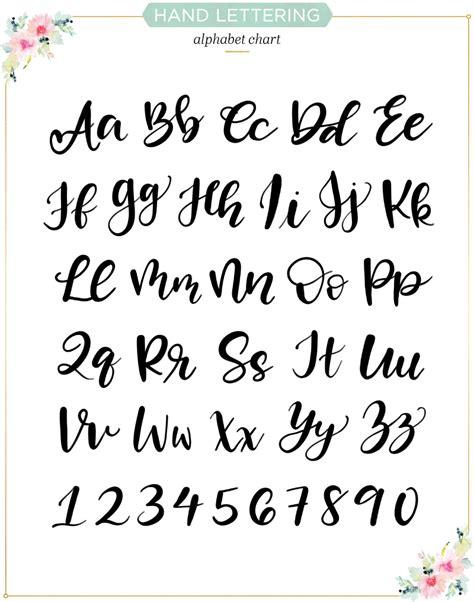Tutorial Caligrafia Lettering | hand lettering basics a simple tutorial caligraf 237 a