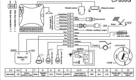 cobra alarm 3196 wiring diagram wiring diagram