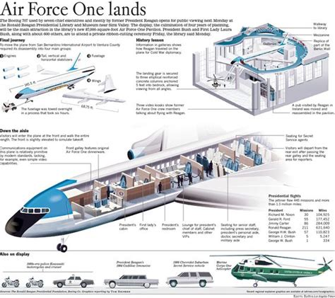 air force one diagram graphics and air force on pinterest