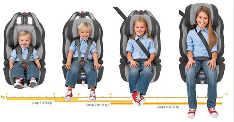 siege enfant reglementation dossier les enfants en voiture actu auto du