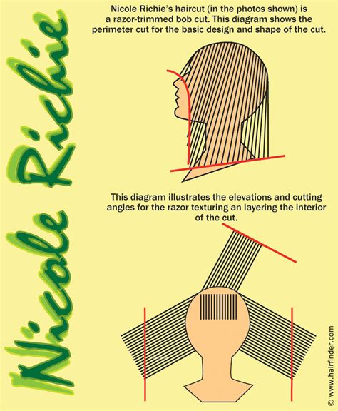 how to cut a layered bob haircut diagram nicole richie s medium length bob gradually longer and