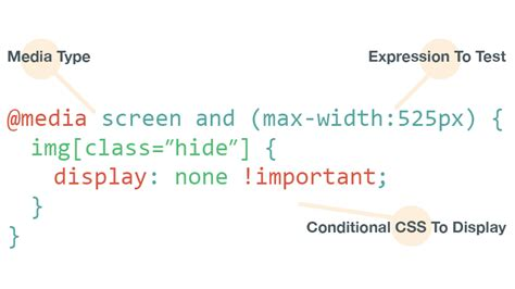 media query mobile understanding media queries in html email
