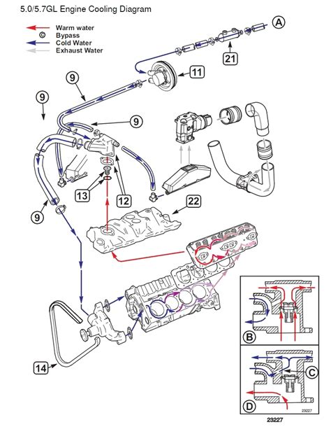 mazda  fuse box diagram   wiring diagram