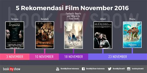 rekomendasi film olahraga 5 rekomendasi film layak tonton november 2016