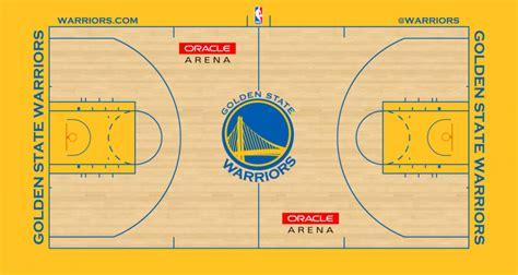 191 cu 225 nto mide una cancha de baloncesto