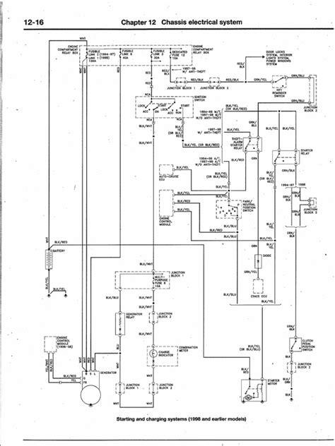mitsubishi galant lancer wiring diagrams